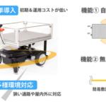 Doog、狭い通路と無人自動走行に対応した工場・倉庫向けの追従運搬ロボットを発表