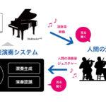 ヤマハ、「人工知能演奏システム」で技術協力。人間と機械のアンサンブル演奏会
