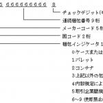 「連続出荷コンテナコード (SSCC-18)」とは