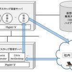 研究開発業務のユーザーPC環境に仮想デスクトップ環境を導入 ([MONOist])