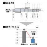 小型シャフト部品の量産加工に適したCNC円筒研削盤を発売 ([MONOist])