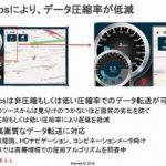 車載イーサネット、ついにギガビット時代へ (馬本隆綱,[EE Times Japan])