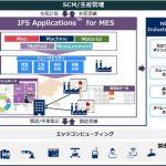 製造管理システム機能を追加したソリューションを発売 ([MONOist])