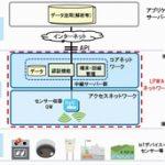 NTT西日本、LPWAネットワークを現場で検証――IoT利用シーンの創出、新サービスの開発を加速 (馬本隆綱,[EE Times Japan])