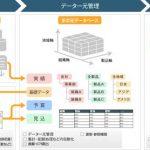 クラウド型予算管理システム採用により経営管理の課題が解決 ([MONOist])