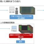燃料電池の3D CADデータから解析用のメッシュを自動生成する機能を開発 ([MONOist])