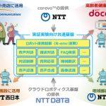 AI技術の共通基盤を用いたデバイス連携サービスの合同実証実験を開始 ([MONOist])