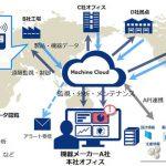 遠隔で機器を管理できるクラウドベースのIIoT向けサービスを提供 ([MONOist])