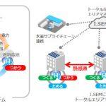 竹中工務店の「脱炭素タウン」が進化、水素と再生エネでCO2削減 (陰山遼将,[BUILT])