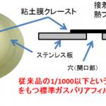 有機ELの長寿命化に貢献する標準ガスバリアフィルム (竹本達哉,[EE Times Japan])
