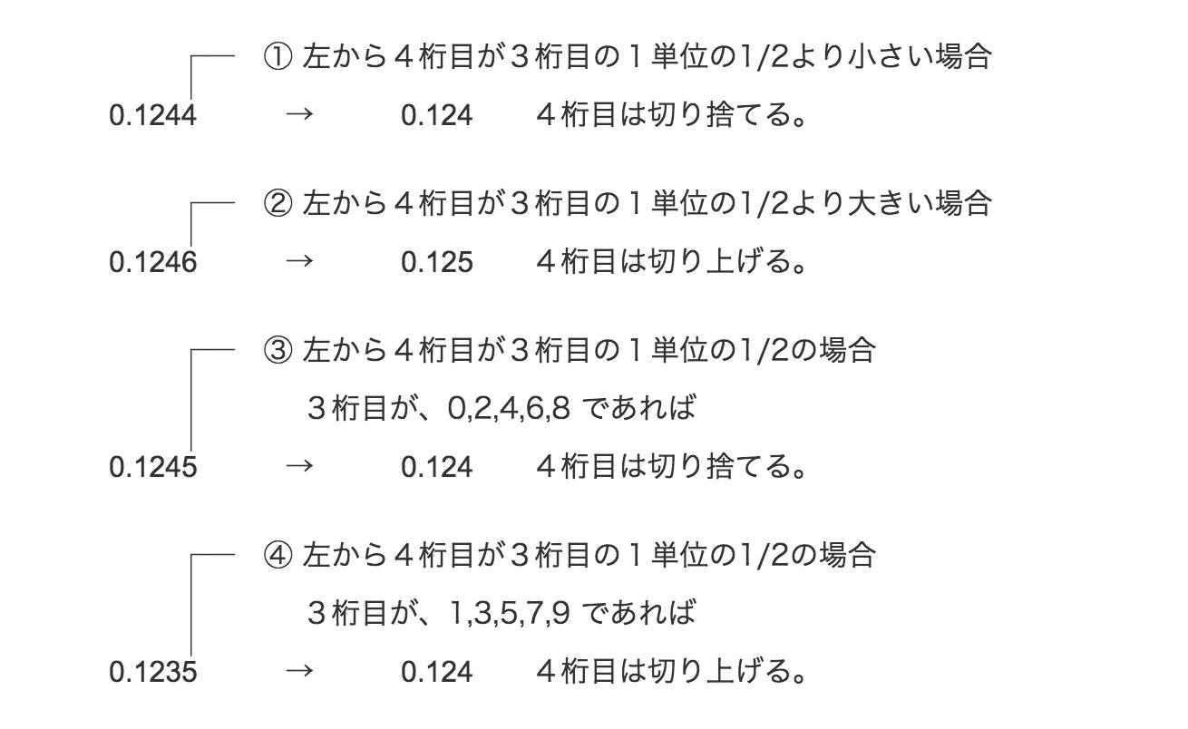 スクリーンショット 2016-11-25 13.15.53