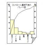 現場改善用語集【パレート図】