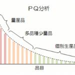 現場改善用語集【PQ分析】