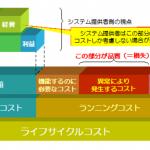 現場改善用語集【ライフサイクルコスト】