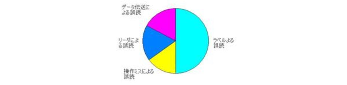 スクリーンショット 2017-01-16 15.21.48