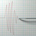 渦電流変位センサの原理と特徴 vol.2 ~ 励磁方式・取扱い上の注意 ~