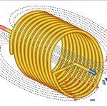 渦電流変位センサの原理と特徴 vol.4 ~ エレクトリカルランナウト~