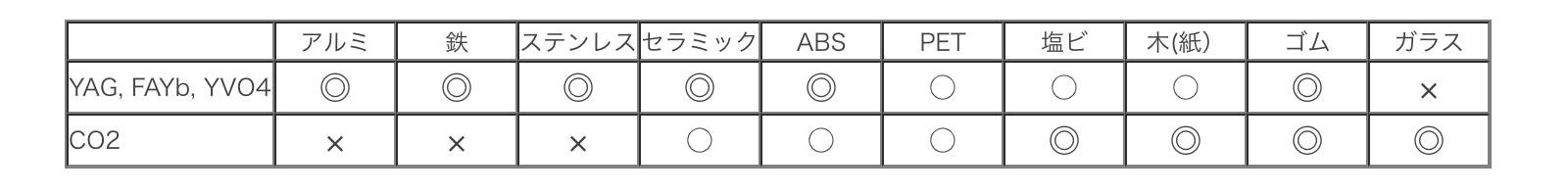 スクリーンショット 2017-01-27 10.17.28