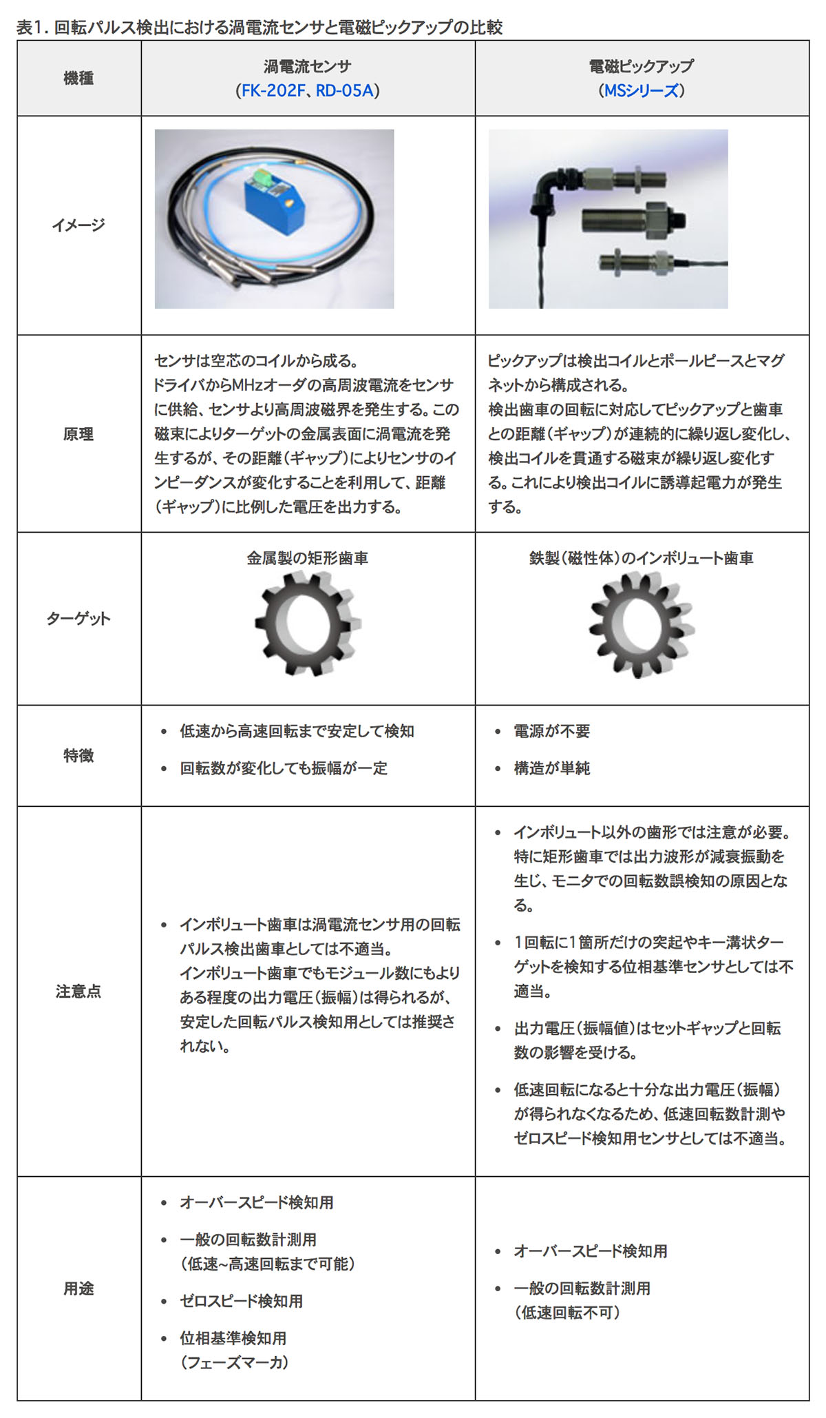 screencapture-shinkawaelectric-column-20120313-html-1490937288434のコピー