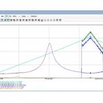 【振動解析と診断】vol.2 解析グラフ