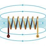 渦電流変位センサの原理と特徴 vol.3 ~取扱い上の注意~