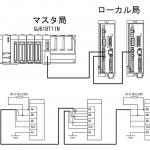シーケンス制御講座「CC-Link」