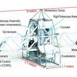 TECDIAの技術が貢献している銀河の形成を研究するNASAのBETTIIはなぜ気球で運用しているのだろうか