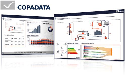リンクス_COPA-DATA