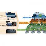 三菱電機 産業用PC市場に参入 エッジコンピューティング製品充実