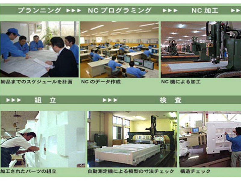 IoT事例_6_木村鋳造所_模型製造の流れ