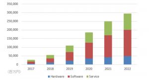 IDC_国内コグニティブ・AIシステム市場