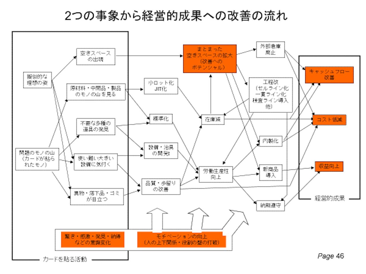 柿内_KZ法9_001