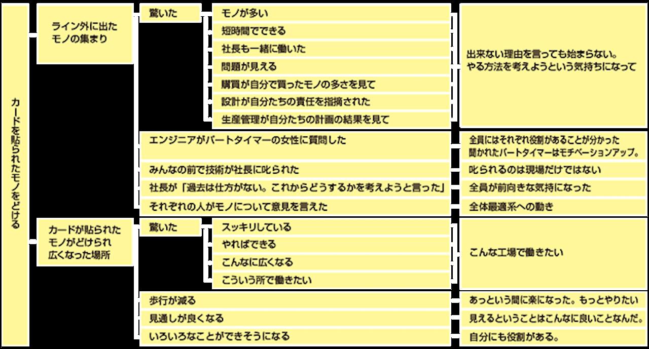 柿内_KZ法11_003