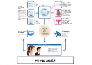 IoT事例_7_京西テクノス
