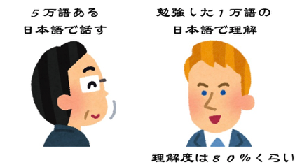 図4 5万語使う日本人と1万語で使う外国人