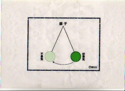 第6回日本カイゼンプロジェクトのご報告