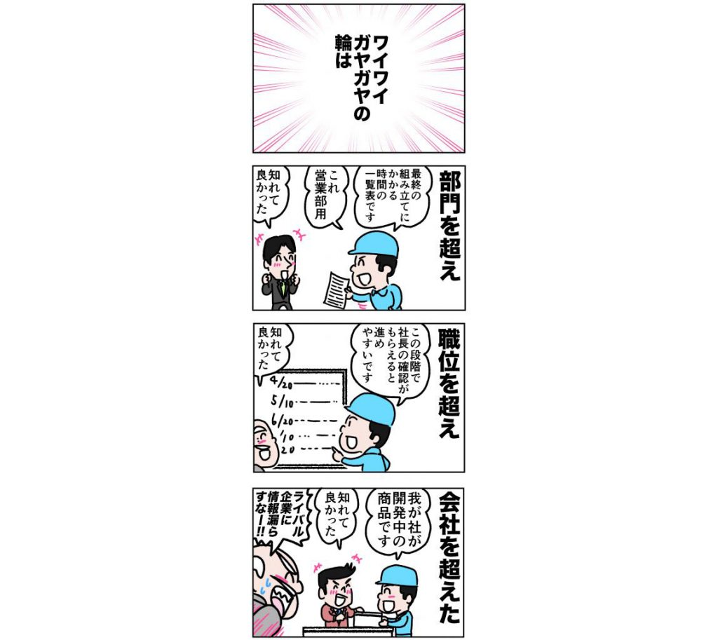 日本の製造業が本来持っている強み【5】