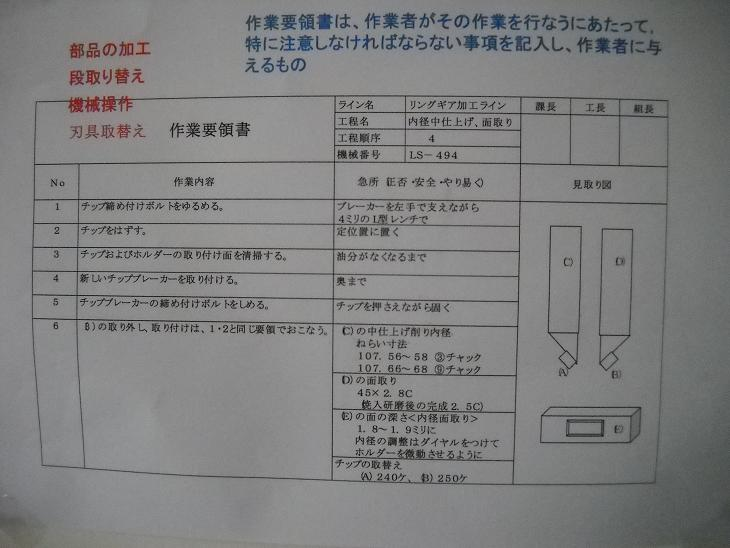 刃物手動送り機械の標準作業づくり_07