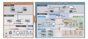 67_三菱電機_システム構成例