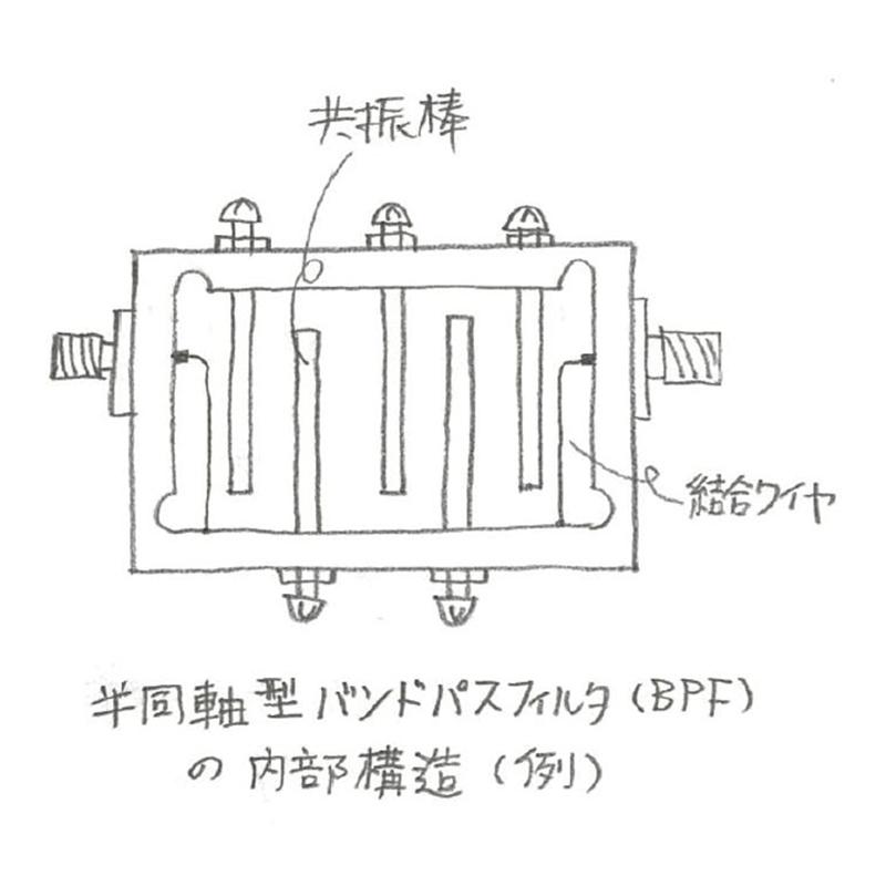 高周波特性を改善する銀めっきとその注意点_01