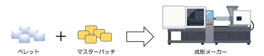 図4_勝手に使用されたマスターバッチ