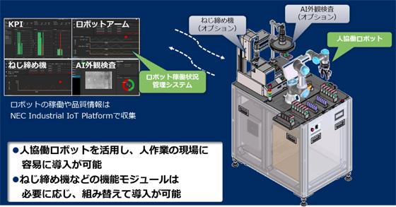 「ロボット導入トータルサポートパッケージ」の概要