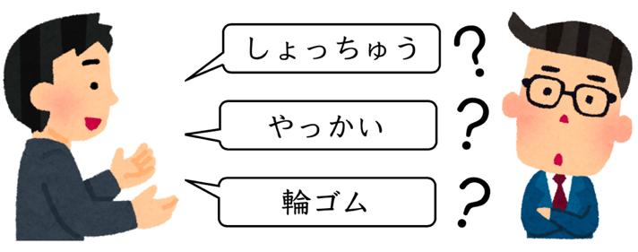 図1 日本語の堪能な中国人でも分からない、簡単な日本の言葉