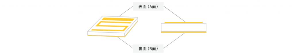 デザインガイドライン