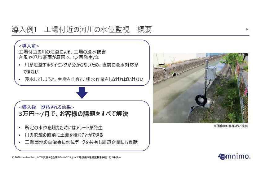 導入事例1 工場付近の河川の推移監視 概要