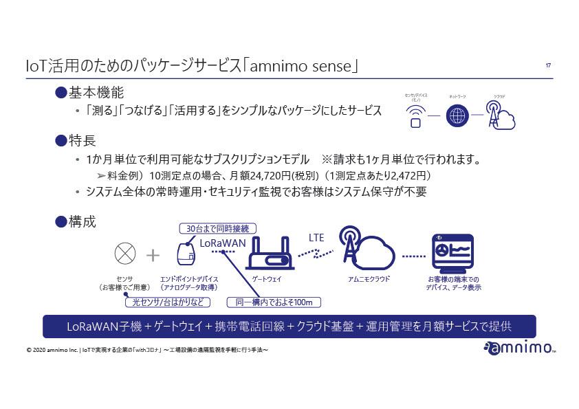 IoT活用のためのパッケージサービス「amunimo sense」