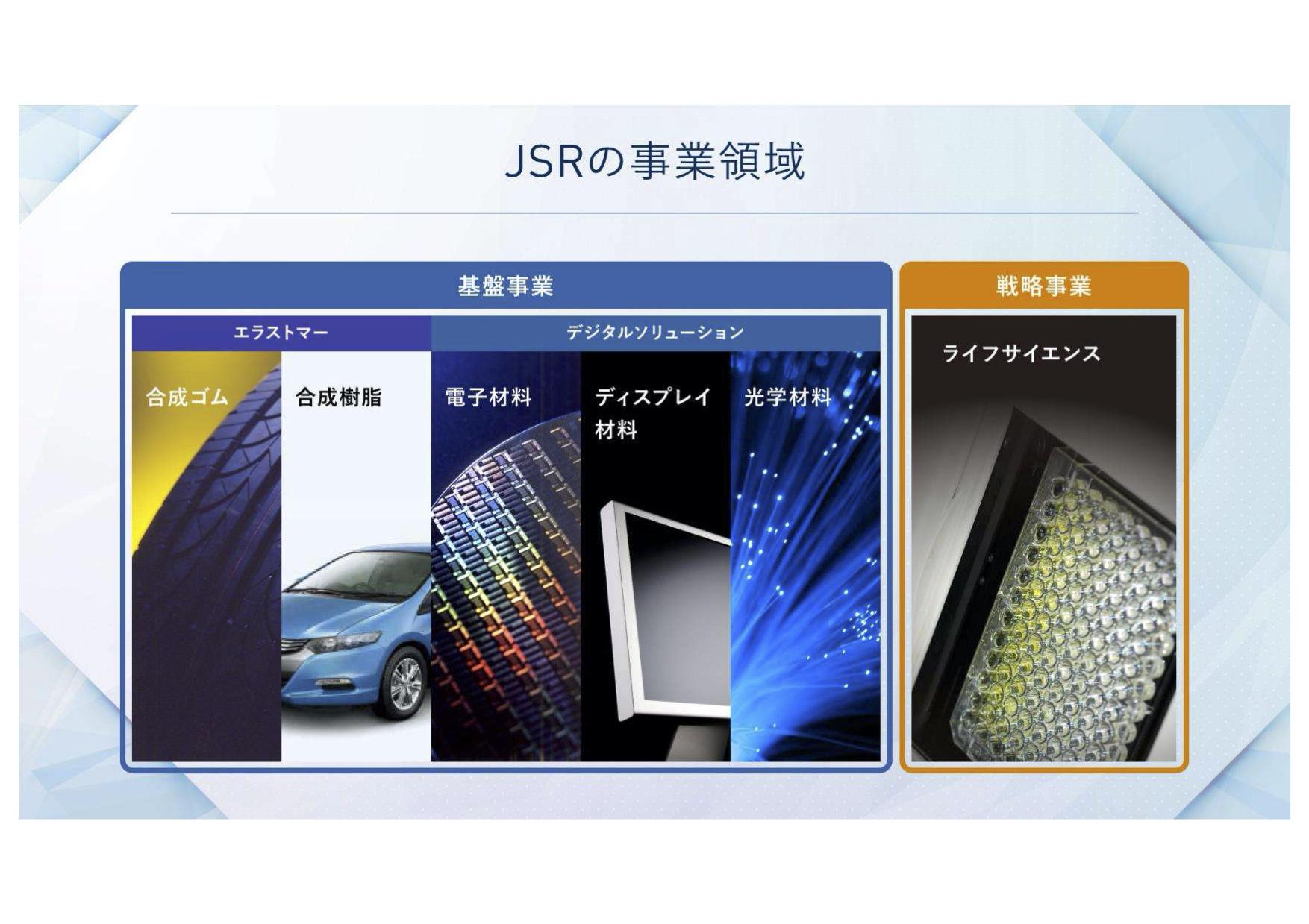 JSRの事業領域