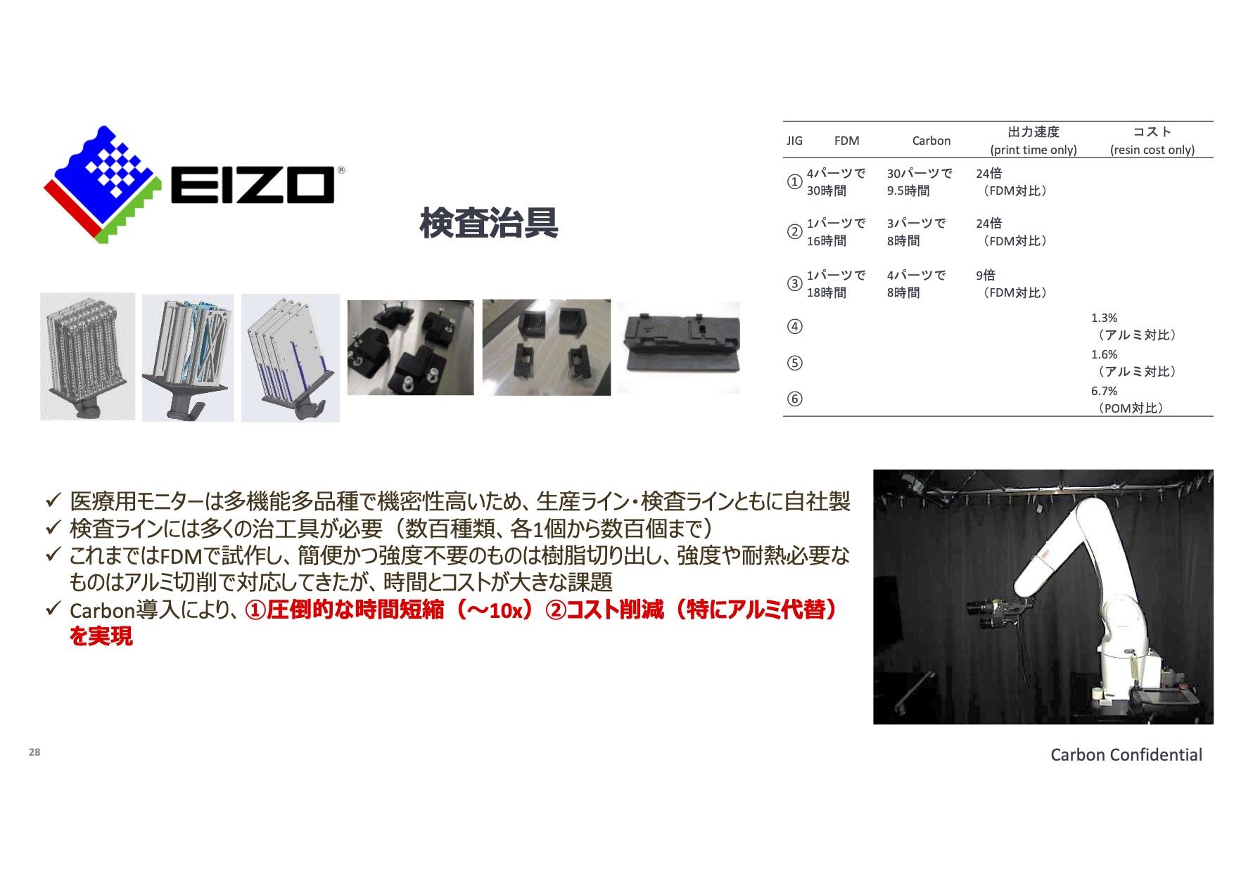EIZO 検査治具の事例