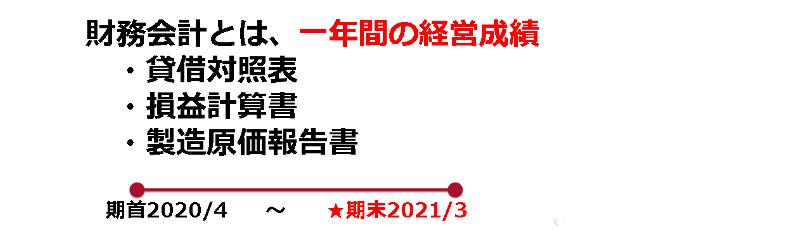 スクリーンショット 2020-10-01 12.17.30