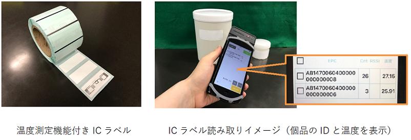 トッパン・フォームズ_温度測定機能付きICラベル(左)と、読み取りイメージ(右)